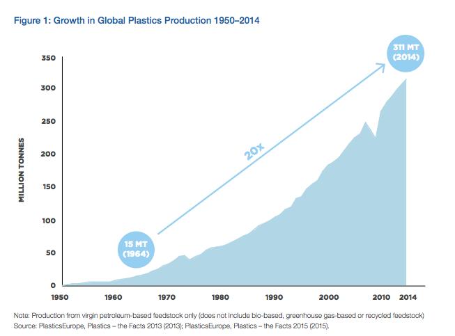 Los océanos tendrán más plástico que peces en 2050